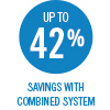 Save Up to 42%