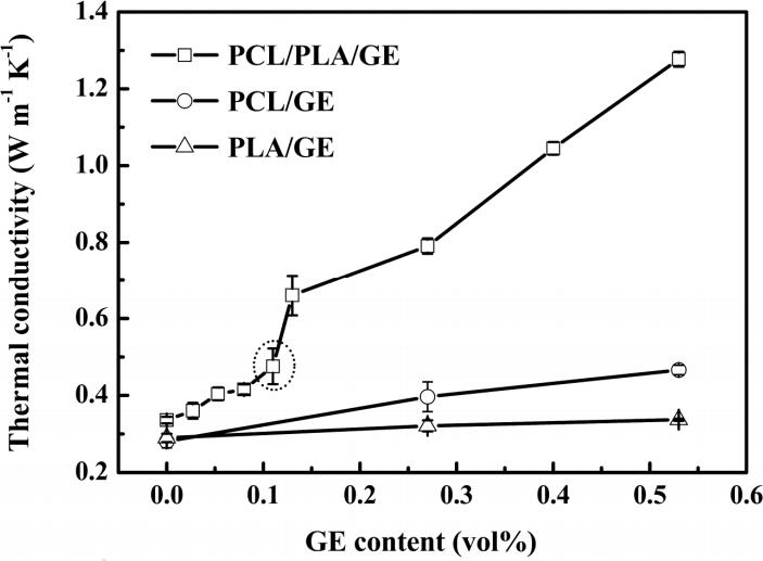 TCPC Figure 2
