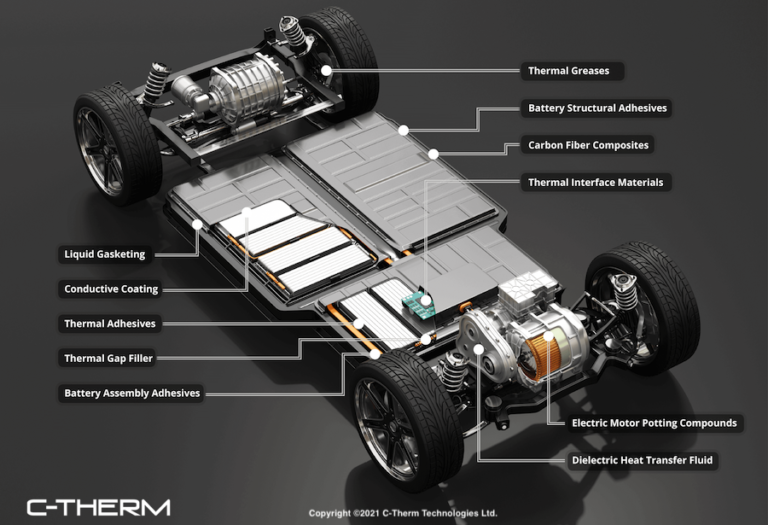 To avoid thermal management issues, it is crucial to have a proper understanding of the thermal conductivity of the materials used in the construction of EVs.
